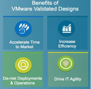 Vmware Validated Design Documentation For Software Defined Data Center V3 0 Is Available Virtualising Middle Earth